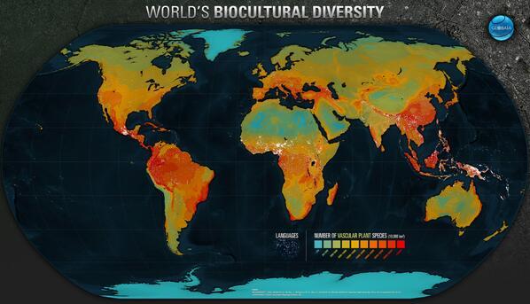 Plant Diversity vs. Language Diversity