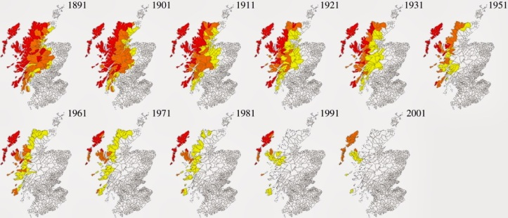 Percentages of Gaelic speakers (mono and bilingual) in Scotland in successive census years, by Kandle et al.