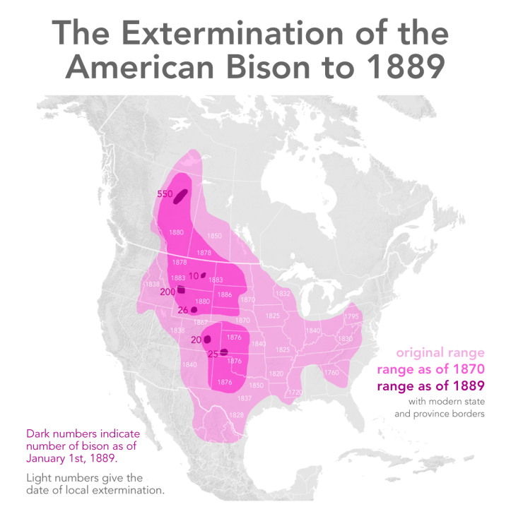 Extermination of American Bison to 1889