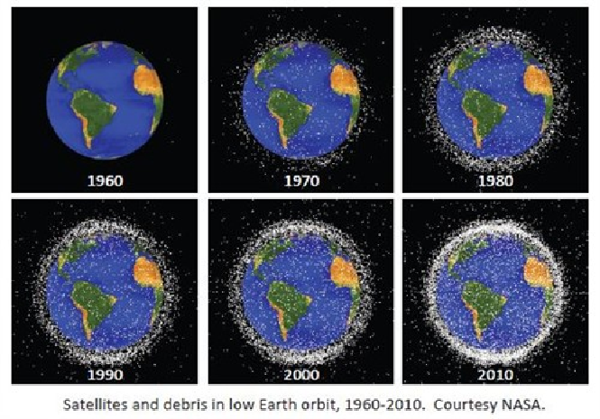 Satellites and Debris in Low Earth Orbit, 1960-2010