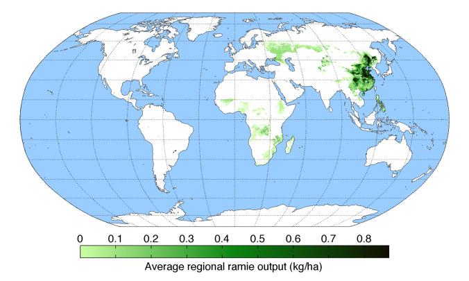 average-regional-output-ramie