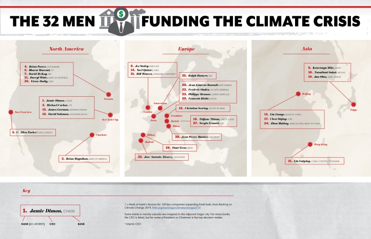 THE_30_MEN_FUNDING_CLIMATE_CRISIS_2