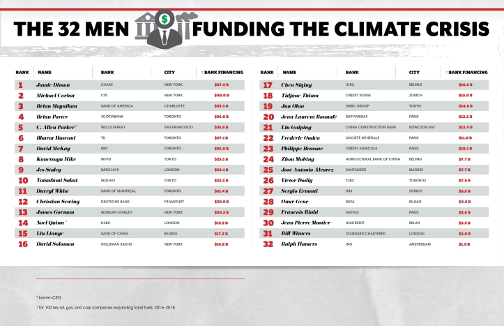 THE_30_MEN_FUNDING_CLIMATE_CRISIS_3